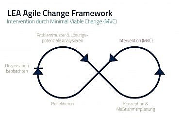 LEA-Agile-Change-Framework