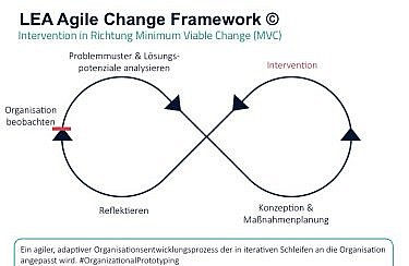 LEA Agile Change Framework